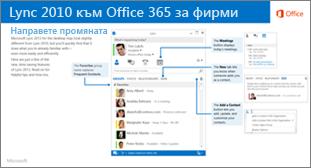 Миниатюра за ръководството за превключване между Lync 2010 и Office 365