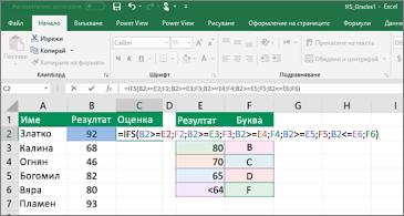 Електронна таблица, показваща как да използвате IFS за изчисляване на оценките на ученици