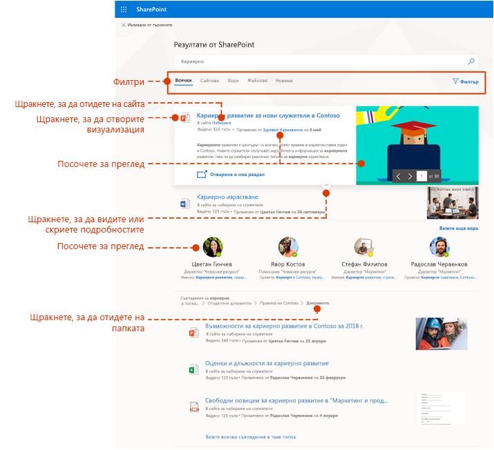 Екранна снимка на страницата с резултати