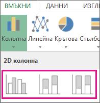Типове колонни диаграми