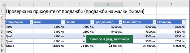 Таблица на Excel с включен сумарен ред