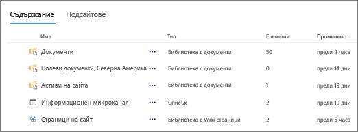 Раздел на съдържанието на страницата съдържание на сайта