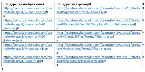 Таблица, която съдържа URL адресите на изображения и URL адресите на страници