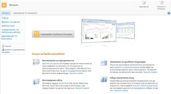 Шаблонът за сайт на PerformancePoint, който ви улеснява да научите повече за услугите на PerformancePoint и да стартирате PerformancePoint Dashboard Designer