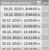 """Колона """"Ключ на дата/час"""""""