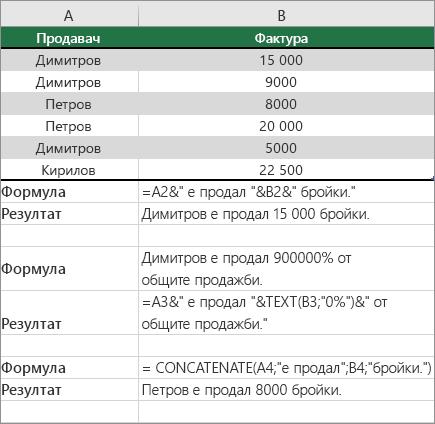 Примери за комбиниране на текст и числа