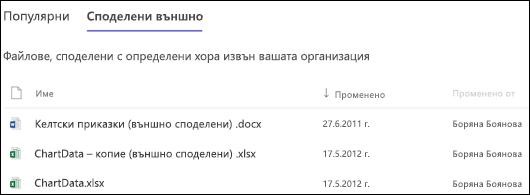 Използване на сайта на SharePoint Online - външно споделени файлове
