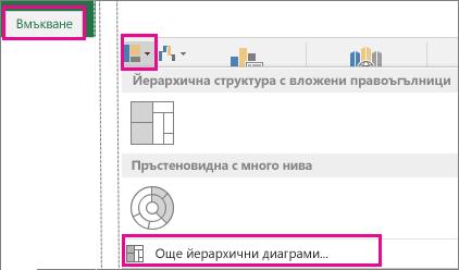 """Тип диаграма """"С кутийки"""" в раздела """"Вмъкване"""" в Office 2016 за Windows"""