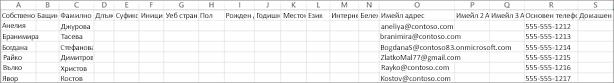 Ето какво изглежда като примерен CSV файл с някои информация за контакти в нея.