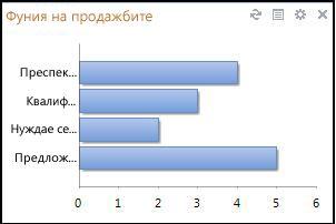 Таблици в модела на данни