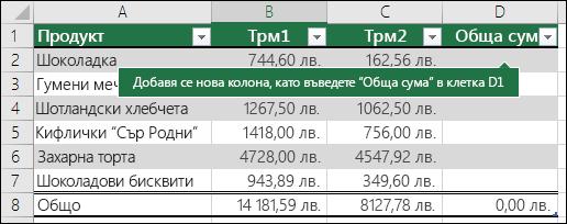 Добавяне на нова колона към таблица чрез въвеждане непосредствено в празната колона вдясно от таблицата