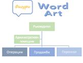 Фигури, графики SmartArt и WordArt