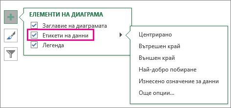 Елементи на диаграма > Етикети на данни > избор на етикети