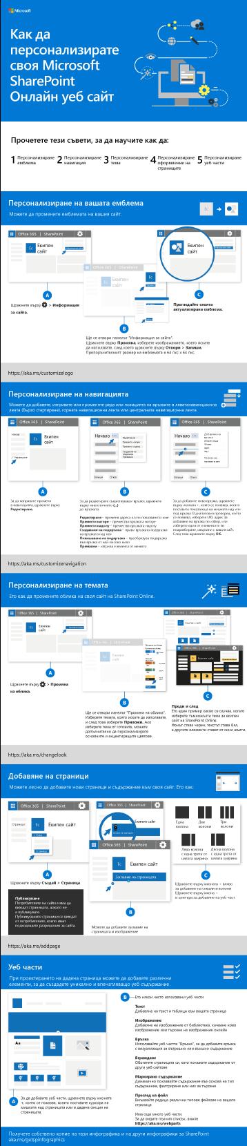 Персонализиране на вашия сайт на SharePoint