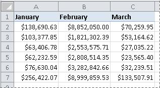 числа, форматирани като валута