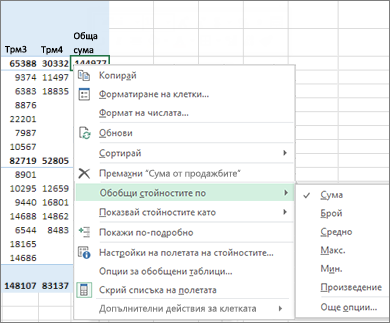 Поле за числови стойности в обобщена таблица използва функцията Sum по подразбиране