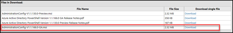 Екранна снимка, показваща името на файла за изтегляне на Azure Active Directory модул за Windows PowerShell