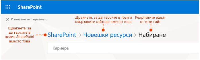 Екранна снимка, показваща откъде идват резултатите и алтернативни места за търсене