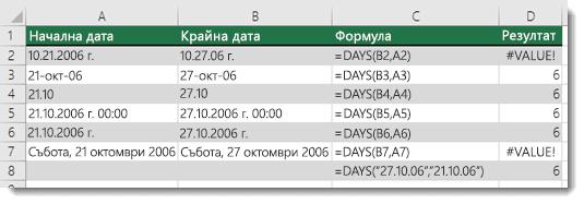 Изход от различните функции DAYS