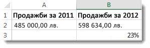 485 000 лв. в клетка a2, 598 634 лв. в клетка b2 и 23% в клетка b3, процентът на промяната между двете числа