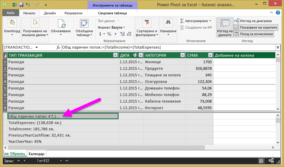 Мерки на PowerPivot
