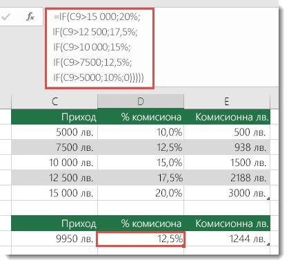 Формулата в клетка D9 е: IF(C9>15000;20%;IF(C9>12500;17,5%;IF(C9>10000;15%;IF(C9>7500;12,5%;IF(C9>5000;10%;0)))))