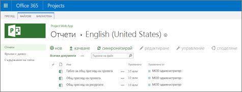 В библиотеката с отчети във вашия сайт на Project Online ще да намерите примерни отчети