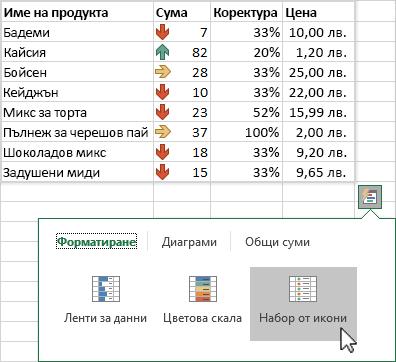 Използване на бърз анализ за осветяване на данни