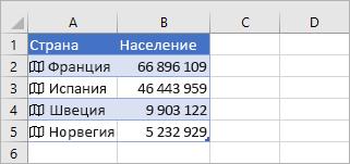 Добавена е нова колона, стойностите идват от свързания запис
