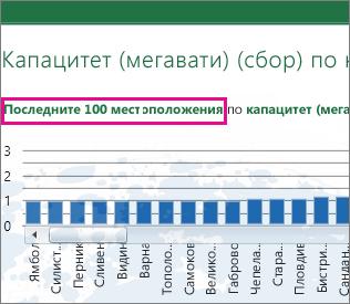 Връзка за превключване между диаграма с първите и последните 100 стойности