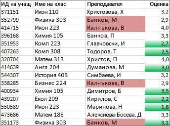 стойностите в колона c, които не са уникални, са оцветени в розово, уникалните стойности в колона d са зелени