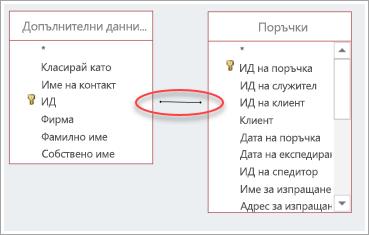 екранна снимка на съединение между две таблици