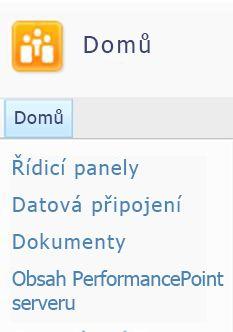 Dialogové okno Přidat seznamy a nasadit na web