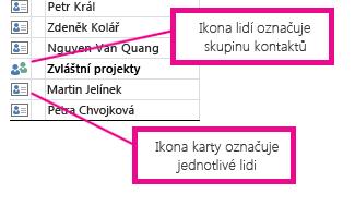 Ikona lidí označuje skupinu kontaktů, ikona karty pak jednotlivé kontakty.