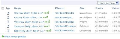 Zobrazení seznamů v aplikaci SharePoint Designer