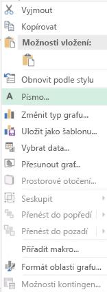 Snímek obrazovky s možností k dispozici v místní nabídce po výběru popisků osy kategorií, včetně zvýrazněná možnost písmo.