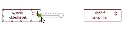 Pokud obrazec součást rozhraní obrazce