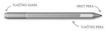 Pero pro Surface s popisky pro gumu, hrot a kliknutí pravým tlačítkem