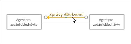 Kurzor umístění zprávy obrazec na místo vedle spojovací čáry
