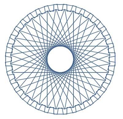 Další variace spirografu