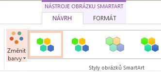 Tlačítko Změnit barvy ve skupině Styly obrázků SmartArt