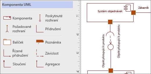 Komponenta UML vzorník a příklad obrazce na stránce