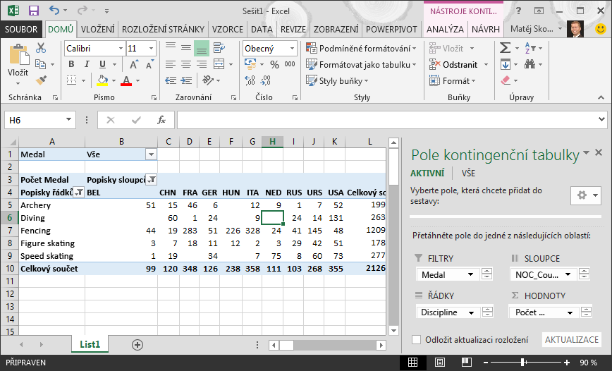 Aktualizovaná kontingenční tabulka