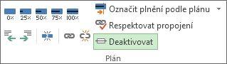 Tlačítko Deaktivovat ve skupině Plán na kartě Úkol