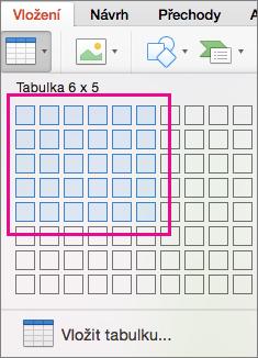 Vložení tabulky pomocí mřížky