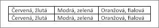 Příklad převedené tabulky