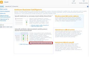 Otevření šablony webu PerformancePoint kliknutím na odkaz Začít používat služby PerformancePoint