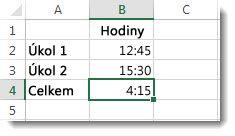 Sečtením časových hodnot, jejichž součet přesahuje 24 hodin, vznikne nečekaný výsledek 4:15.