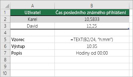 Příklad: Převod hodin zdesetinného čísla na standardní čas