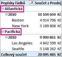 Vlastní skupiny Atlantická a Tichomořská jsou založené na vybraných městech